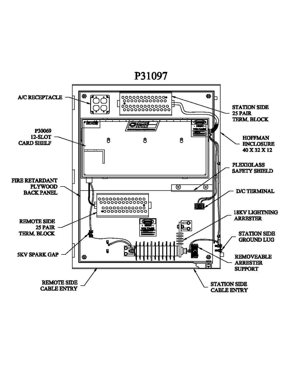 P31097 Turnkey Protection Packages – 12 slot PDF thumbnail