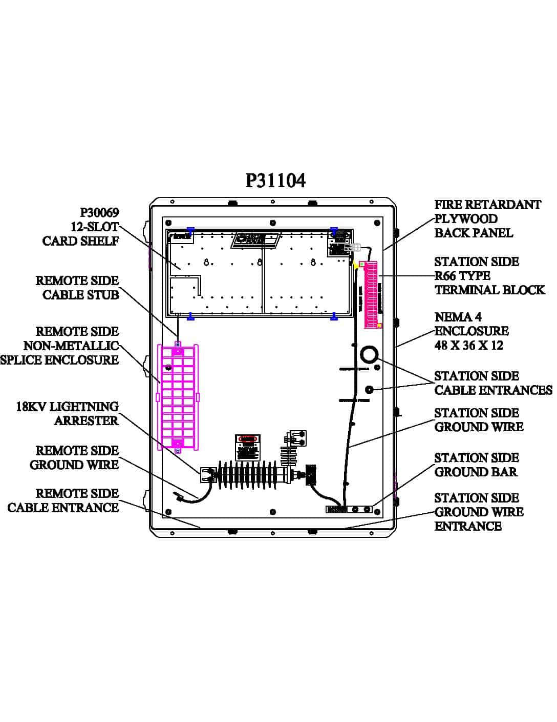 P31104 Turnkey Protection Packages – 12 slot PDF thumbnail