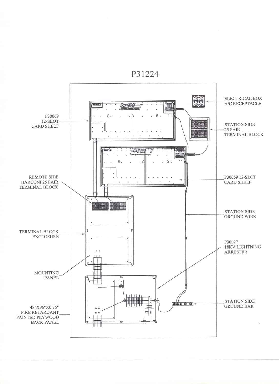 P31224 Turnkey Protection Packages – 12 slot PDF thumbnail