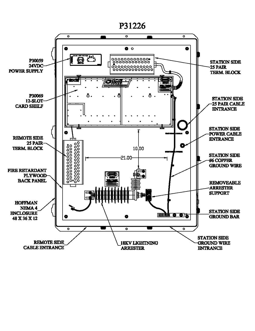 P31226 Turnkey Protection Packages – 12 slot PDF thumbnail