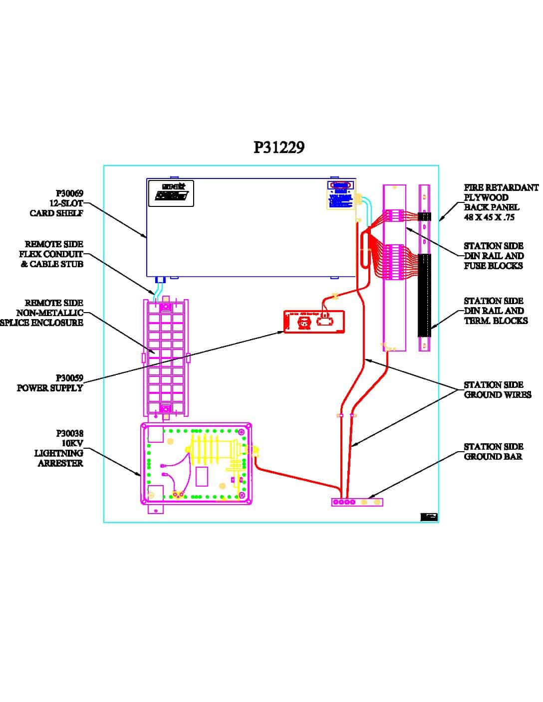 P31229 Turnkey Protection Packages – 12 slot PDF thumbnail