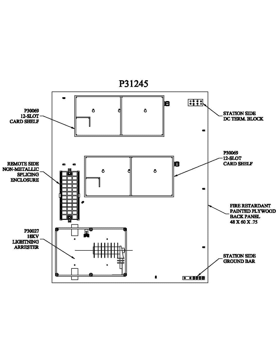 P31245 Turnkey Protection Packages – 12 slot PDF thumbnail