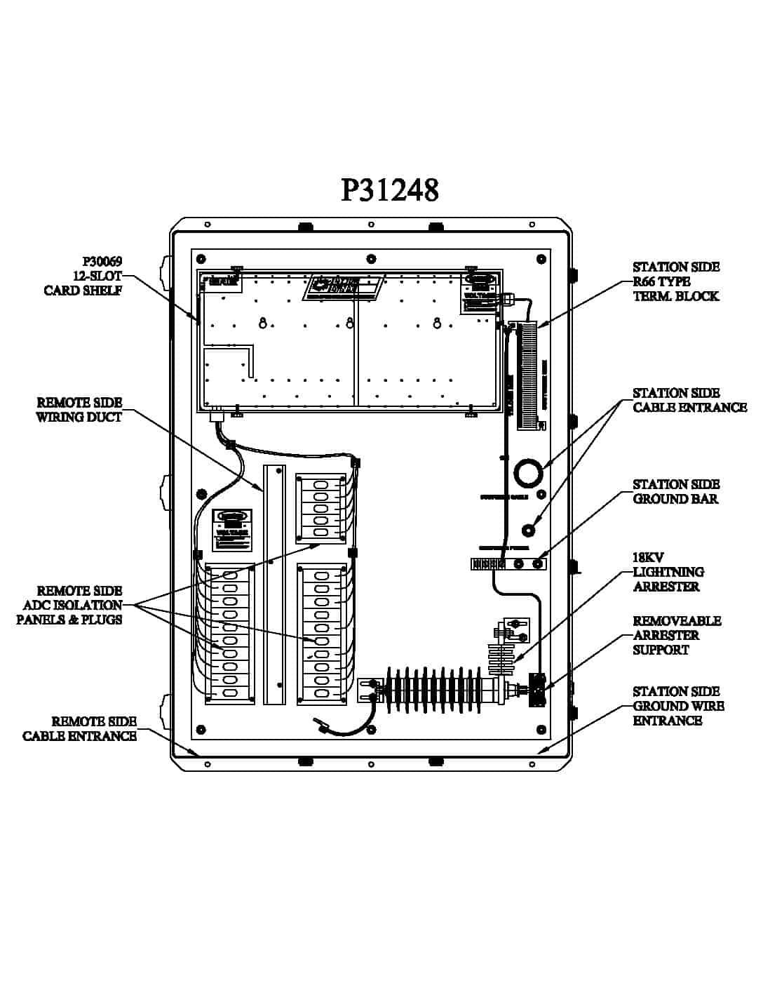 P31248 Turnkey Protection Packages – 12 slot PDF thumbnail