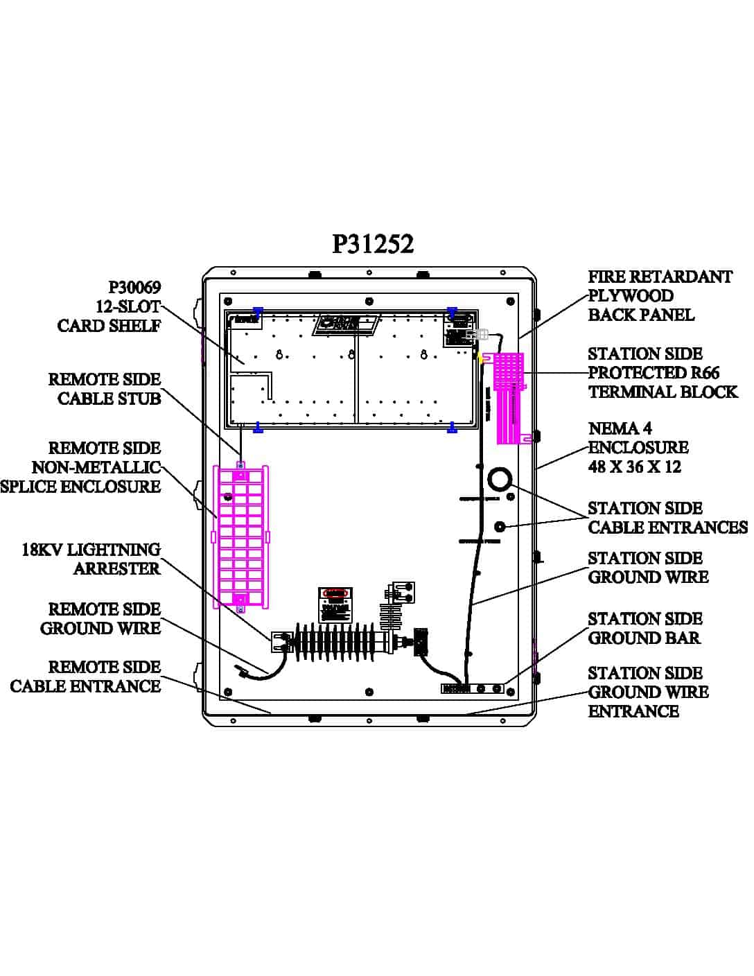 P31252 Turnkey Protection Packages – 12 slot PDF thumbnail