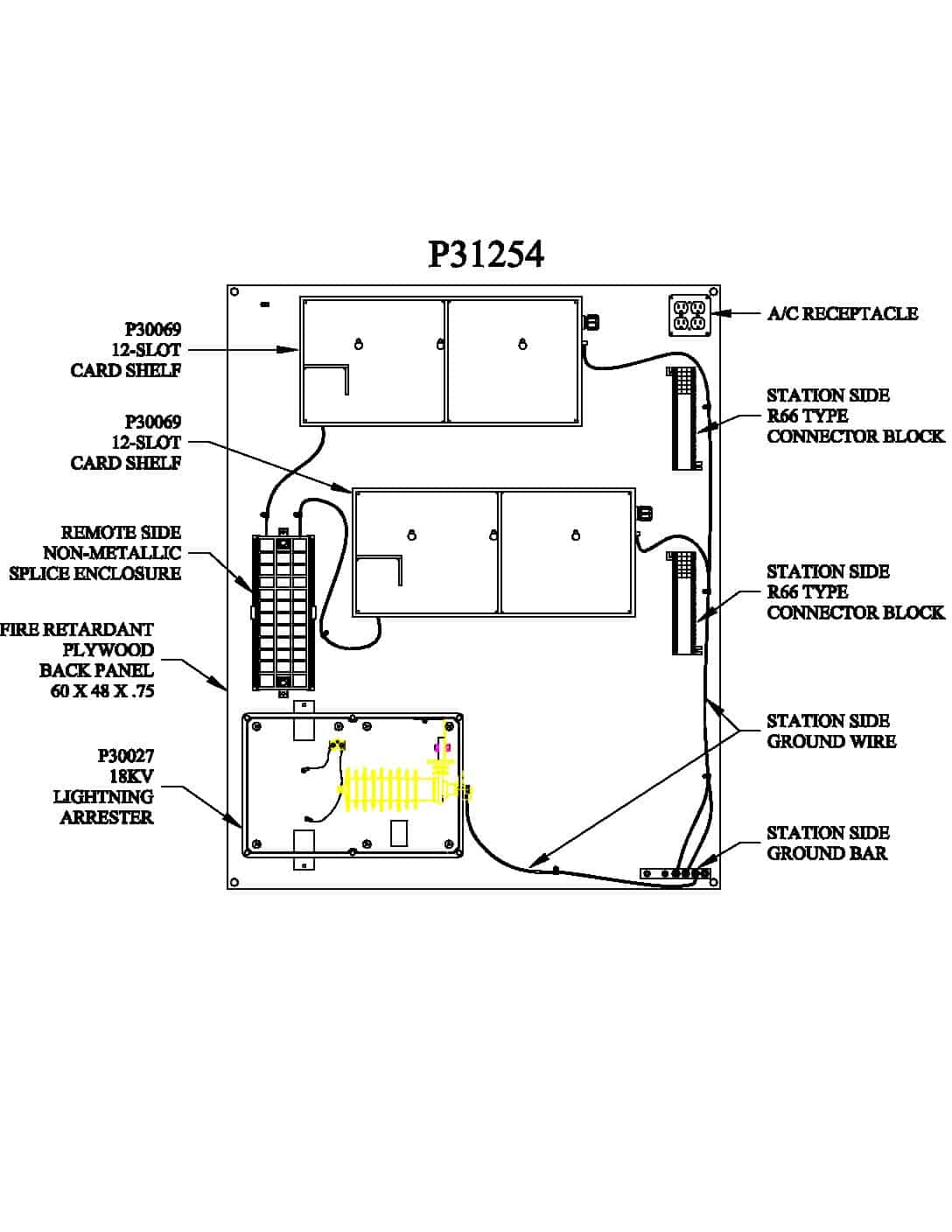 P31254 Turnkey Protection Packages – 12 slot PDF thumbnail