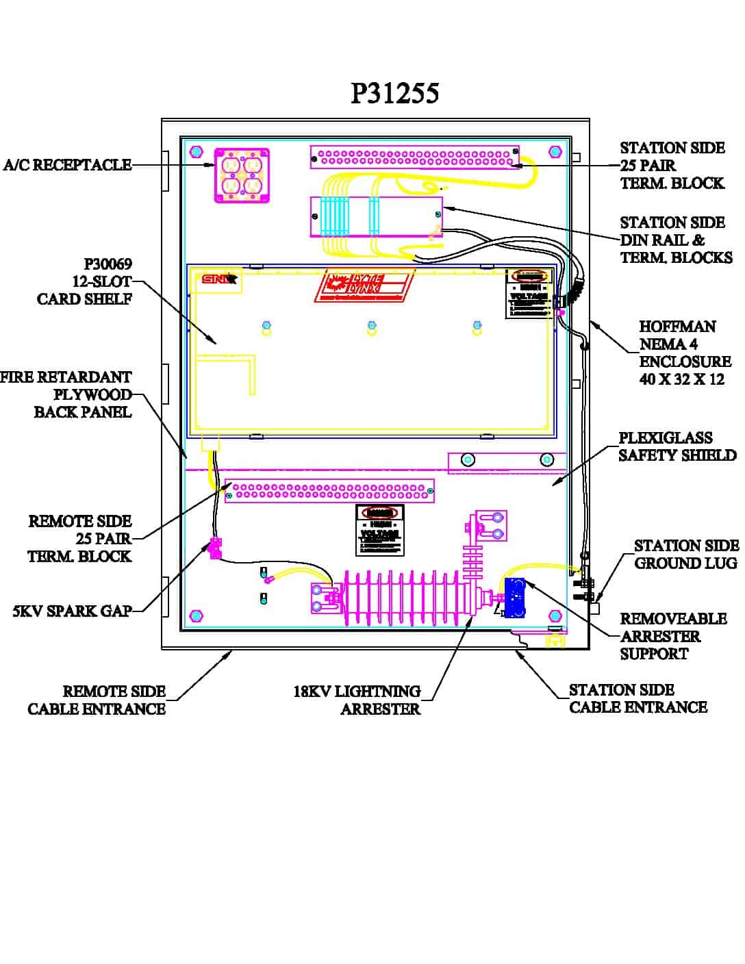 P31255 Turnkey Protection Packages - 12 slot PDF thumbnail