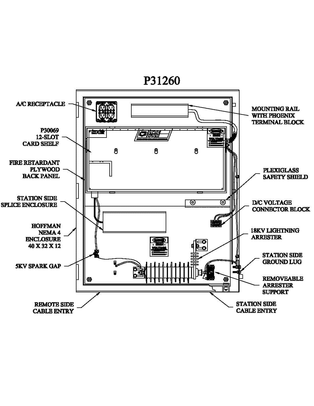 P31260 Turnkey Protection Packages – 12 slot PDF thumbnail