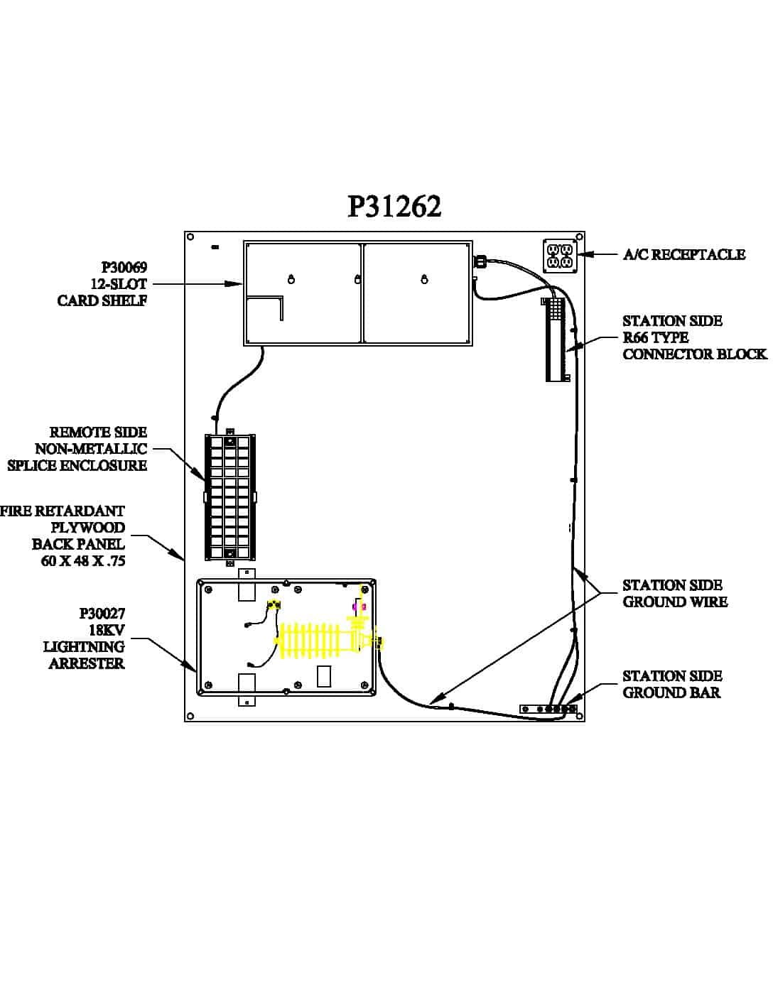 P31262 Turnkey Protection Packages – 12 slot PDF thumbnail