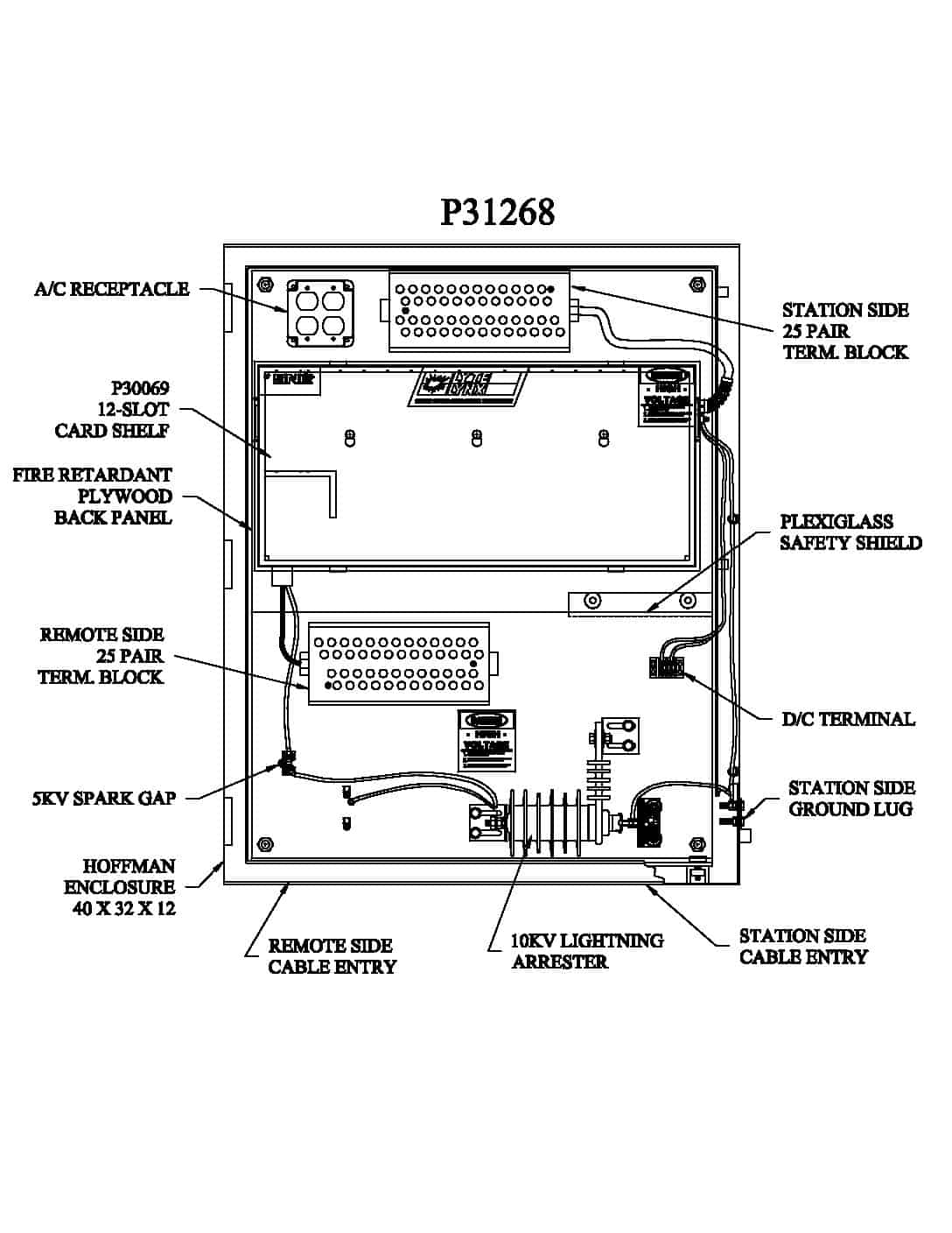 P31268 Turnkey Protection Packages – 12 slot PDF thumbnail