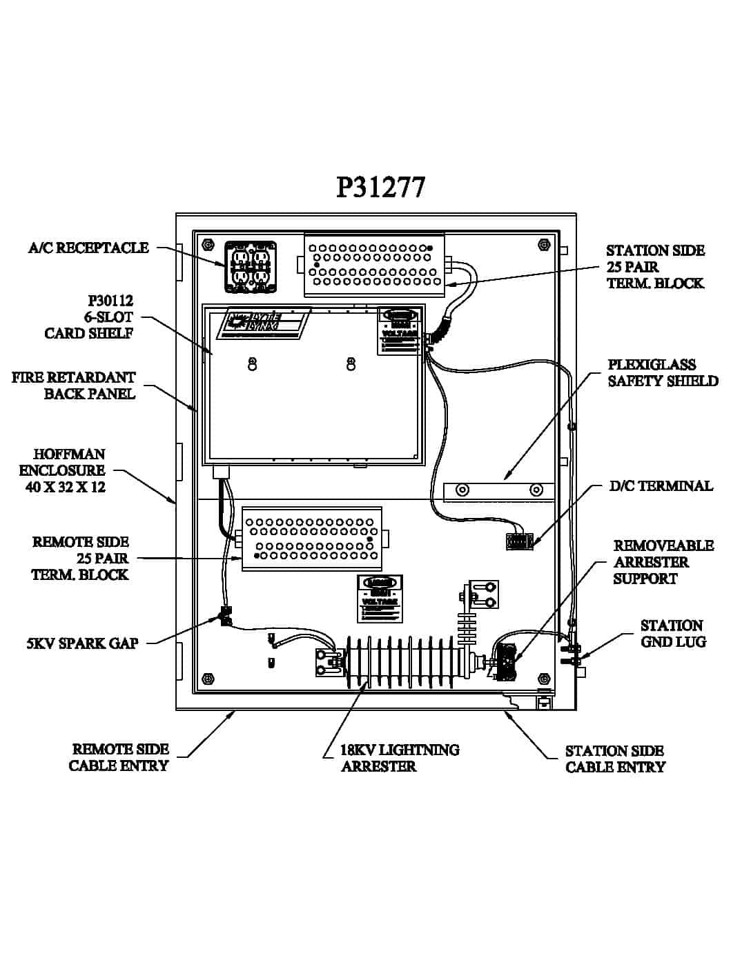 P31277 Turnkey Protection Packages – 6 slot PDF thumbnail