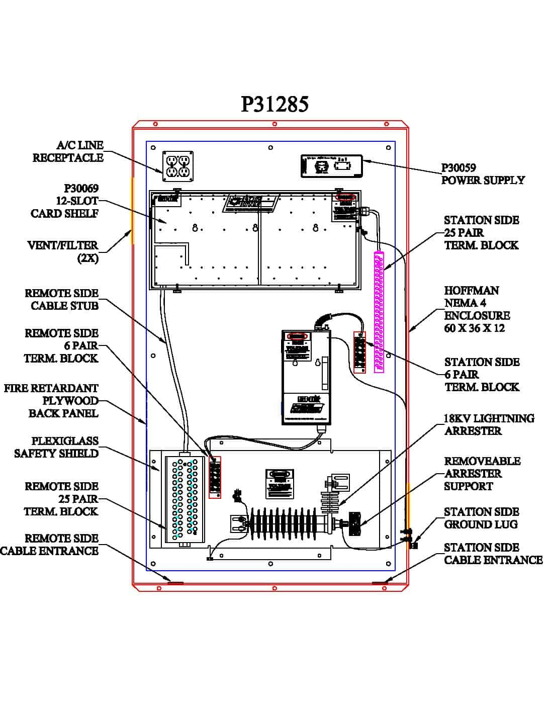 P31285 Turnkey Protection Packages – 12 slot PDF thumbnail