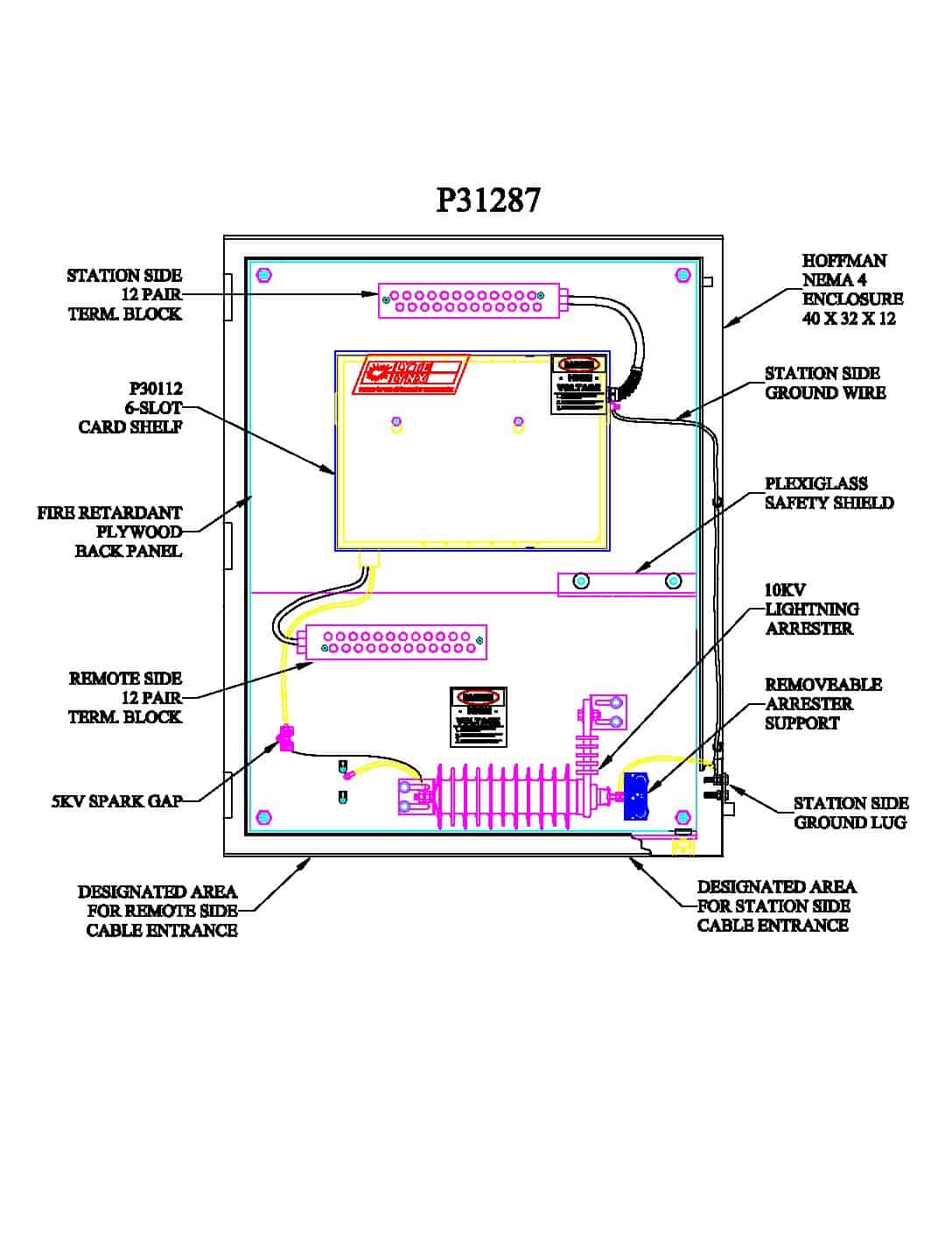 P31287 Turnkey Protection Packages – 6 slot PDF thumbnail