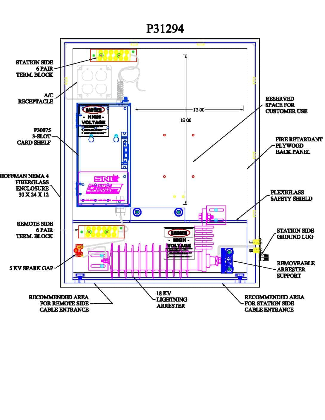 P31294 Turnkey Protection Packages - 3 slot PDF thumbnail
