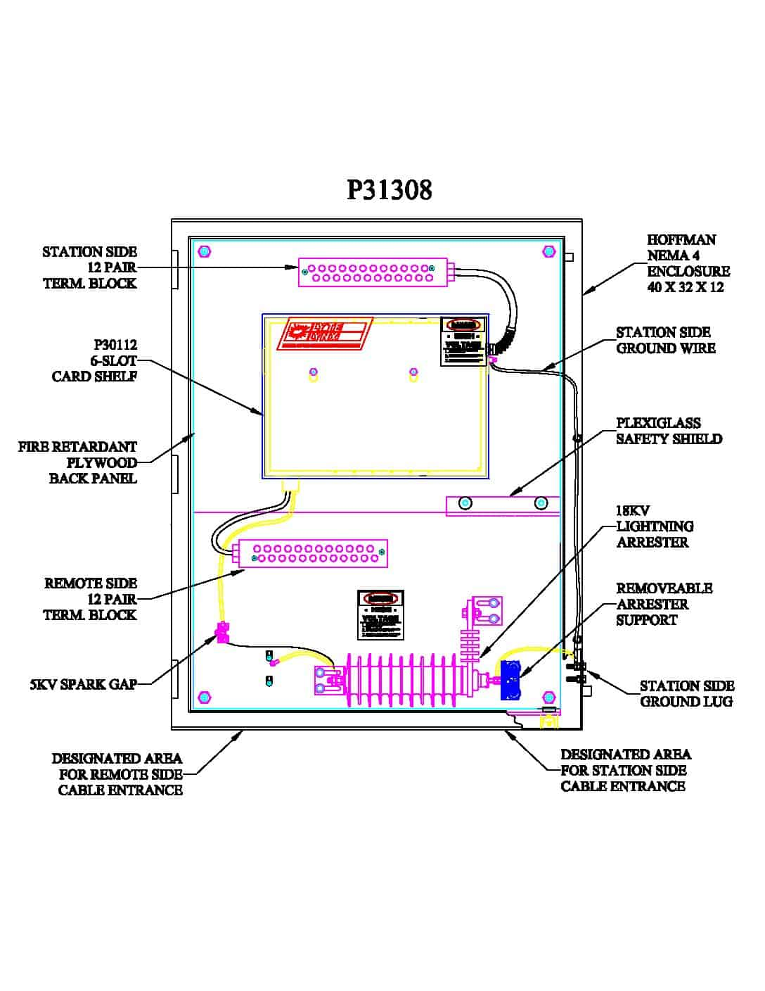 P31308 Turnkey Protection Packages – 6 slot PDF thumbnail