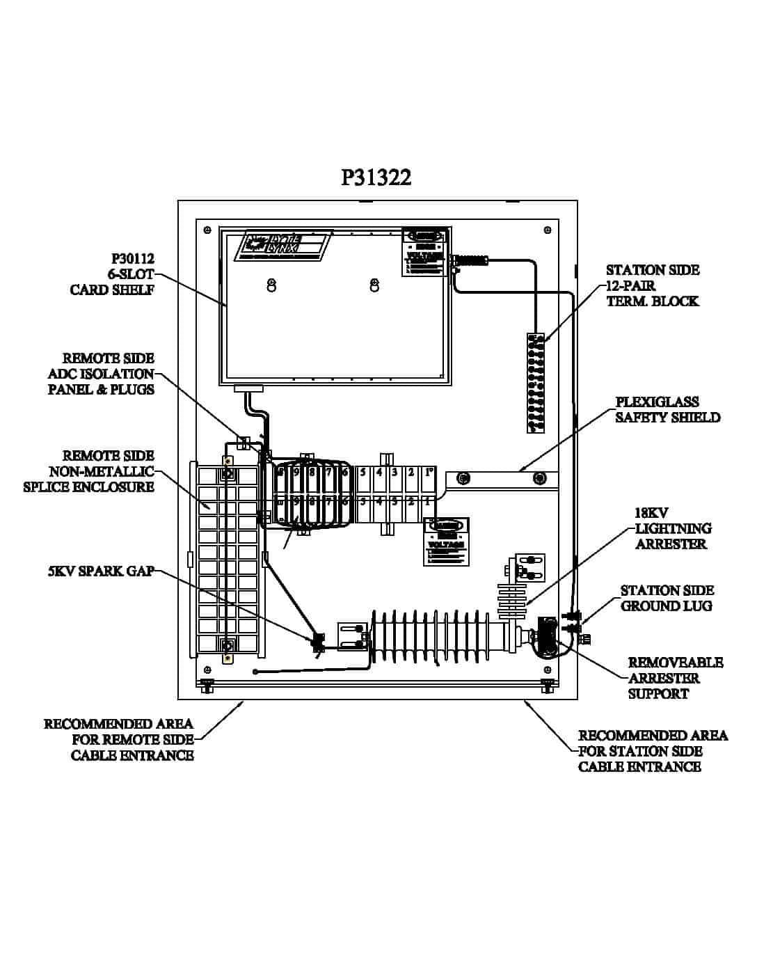 P31322 Turnkey Protection Packages – 6 slot PDF thumbnail