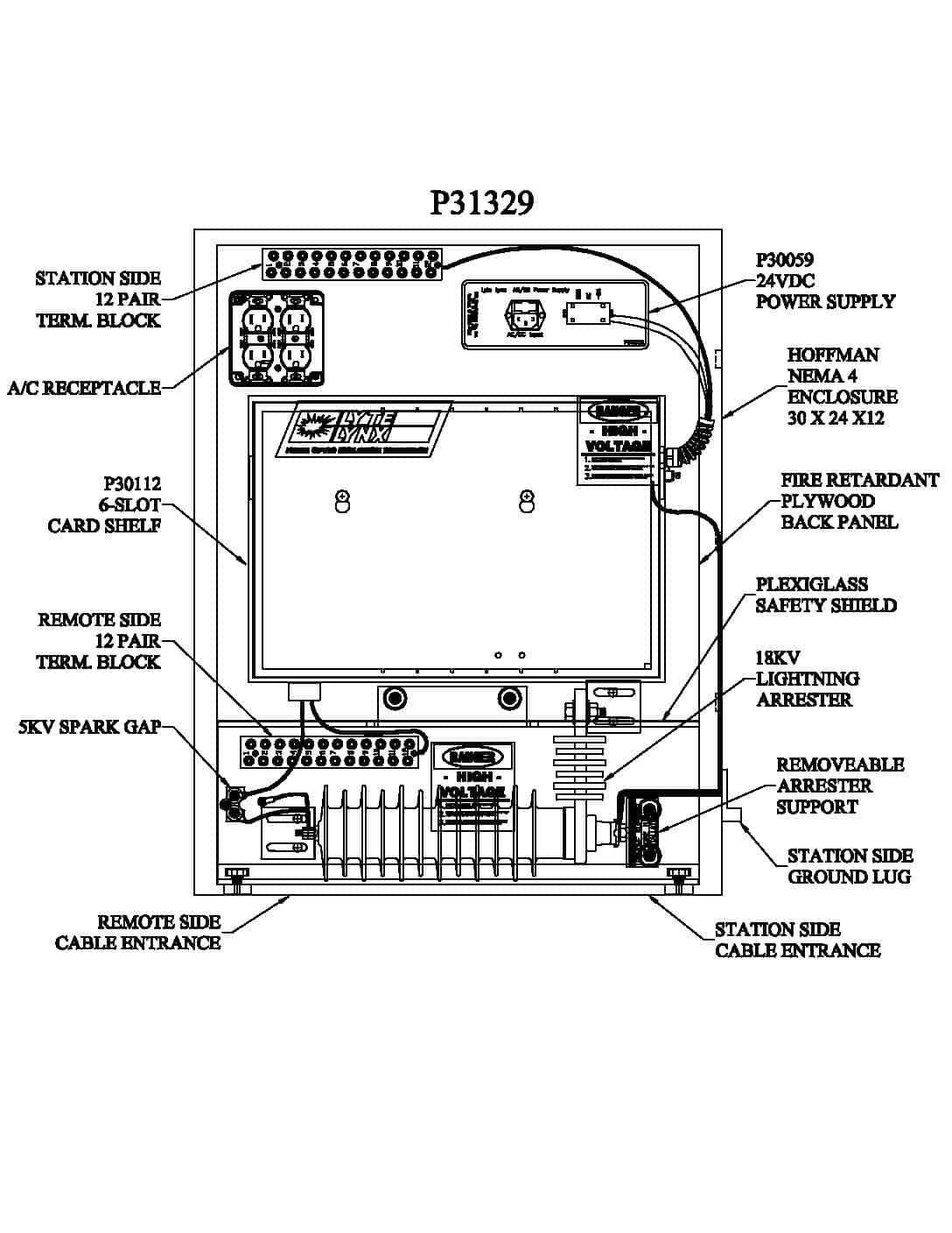P31329 Turnkey Protection Packages – 6 slot PDF thumbnail