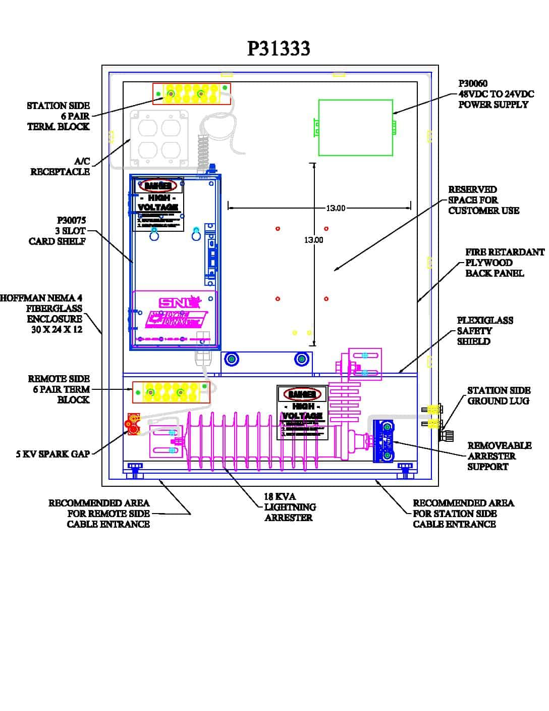 P31333 Turnkey Protection Packages - 3 slot PDF thumbnail