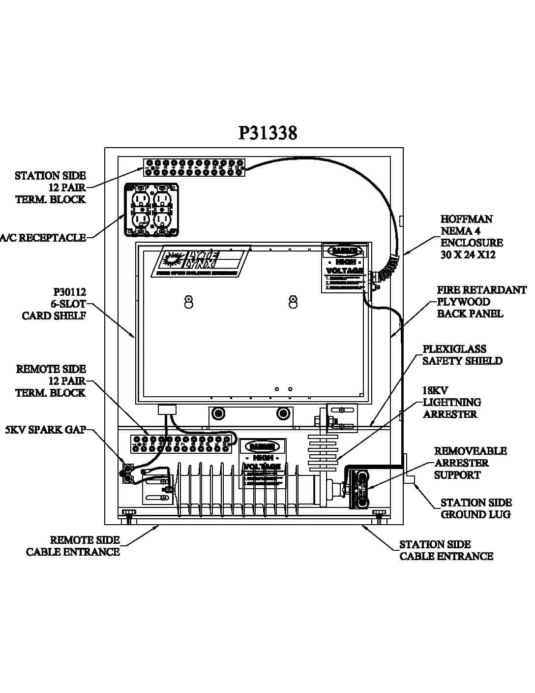 P31338 Turnkey Protection Packages – 6 slot PDF thumbnail