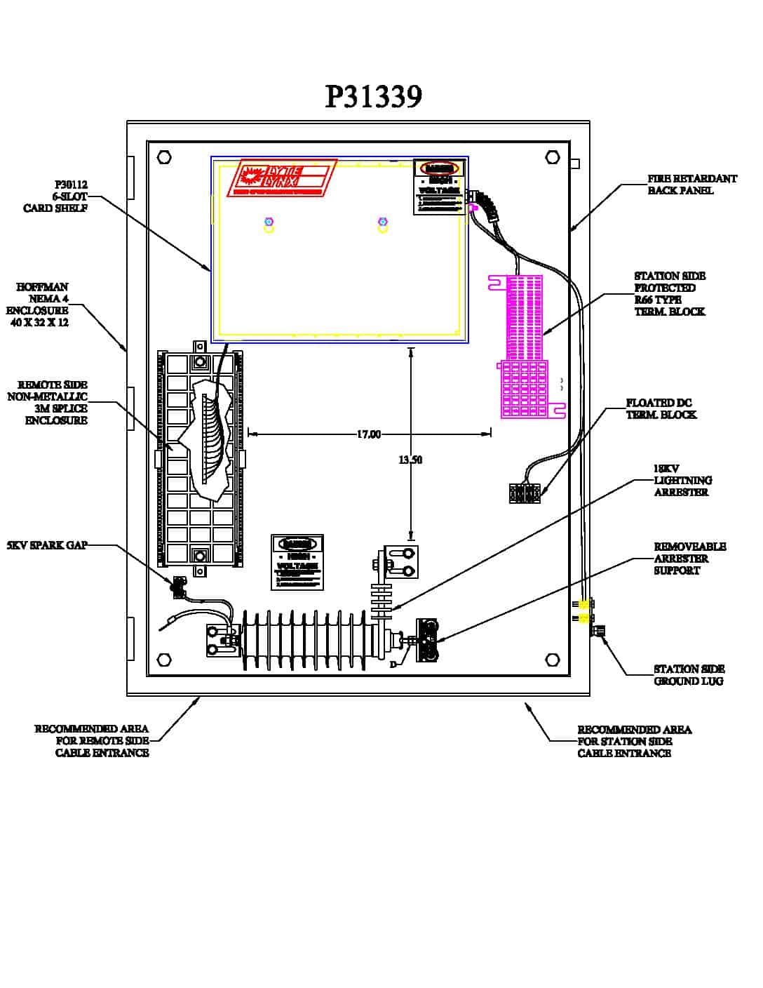 P31339 Turnkey Protection Packages - 6 slot PDF thumbnail