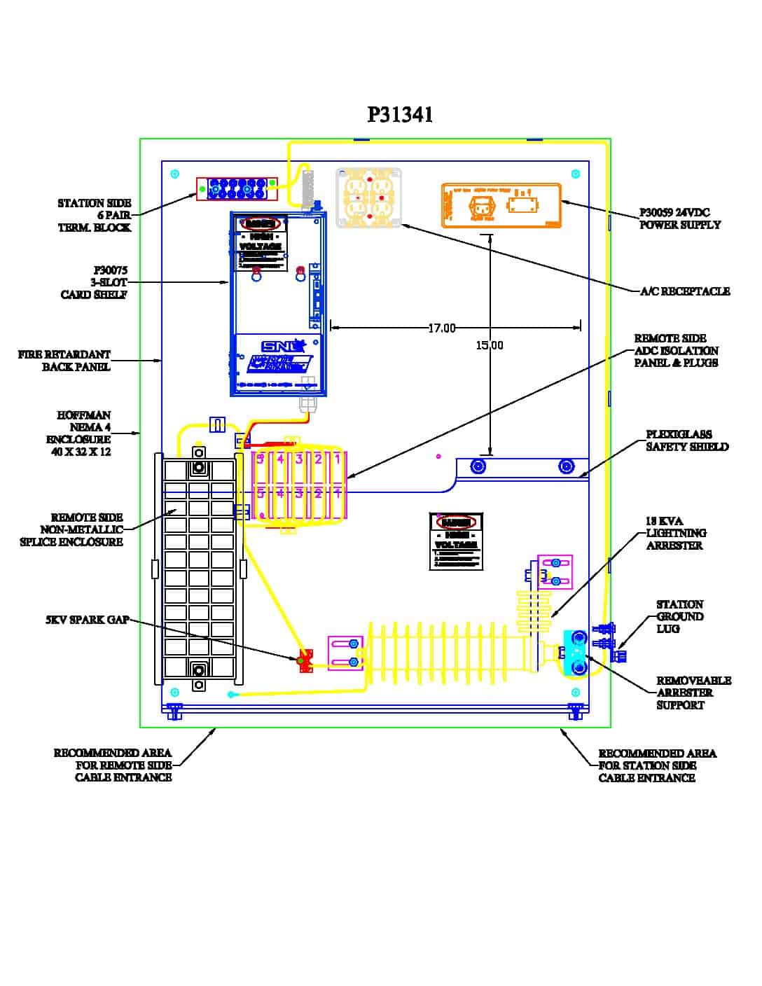P31341 Turnkey Protection Packages - 3 slot PDF thumbnail