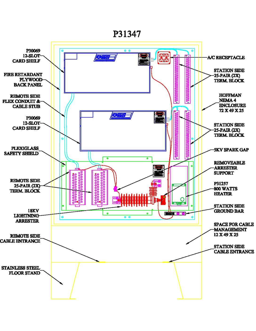 P31347 Turnkey Protection Packages – 12 slot PDF thumbnail