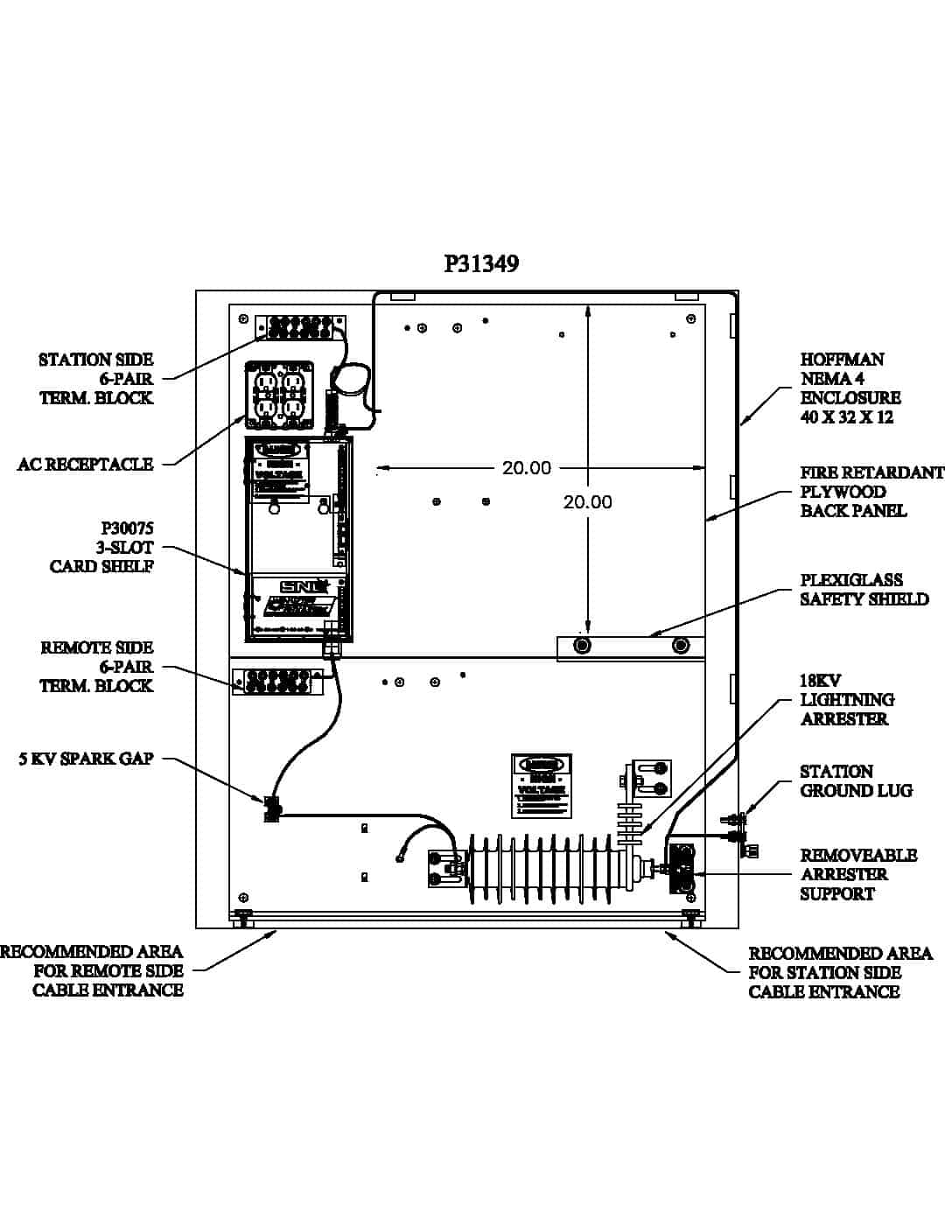 P31349 Turnkey Protection Packages - 3 slot PDF thumbnail