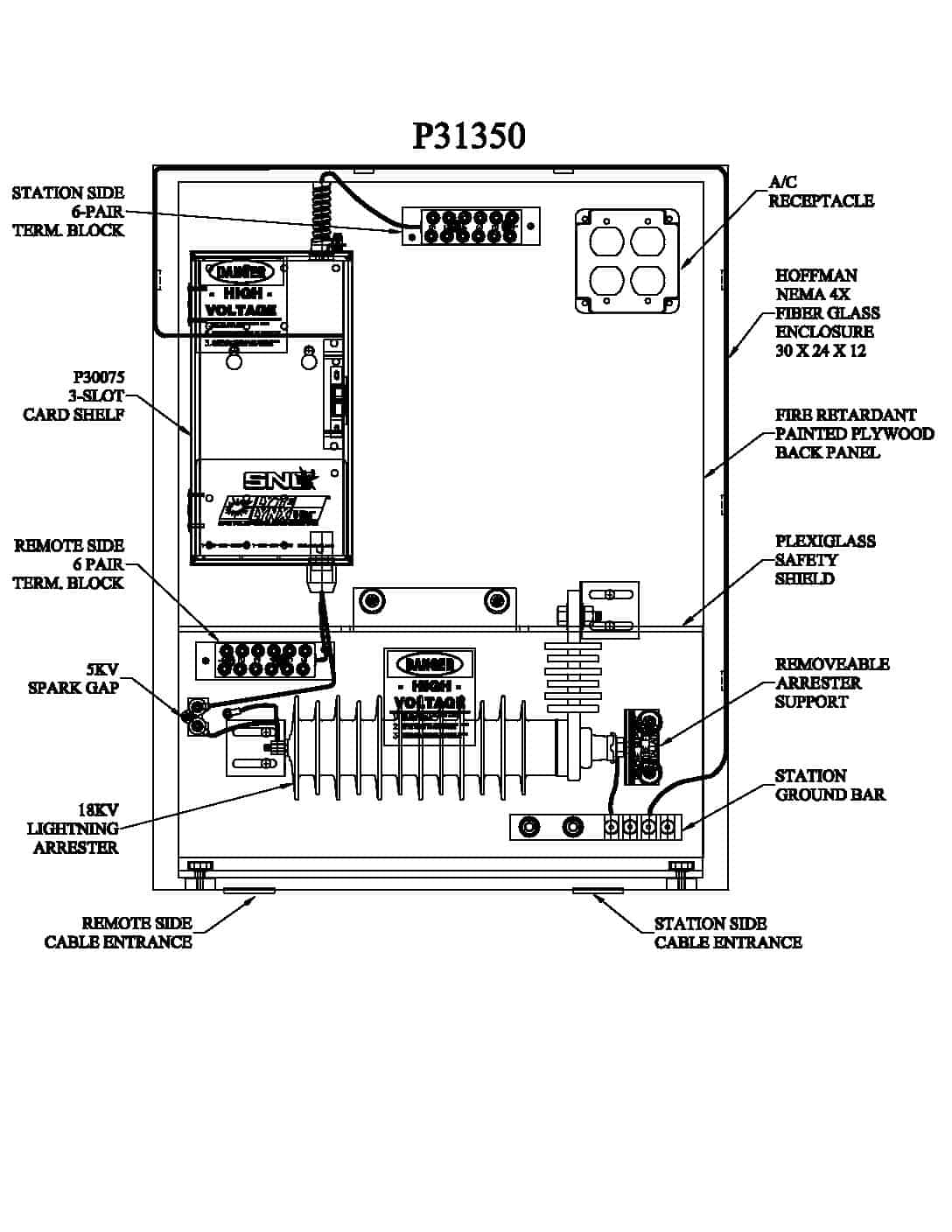 P31350 Turnkey Protection Packages - 3 slot PDF thumbnail