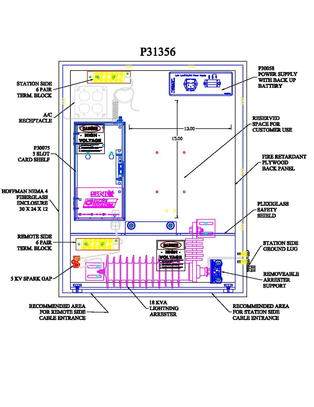 P31356 Turnkey Protection Packages – 3 slot PDF thumbnail