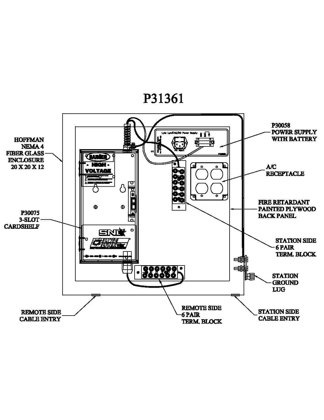 P31361 Turnkey Protection Packages – 3 slot PDF thumbnail