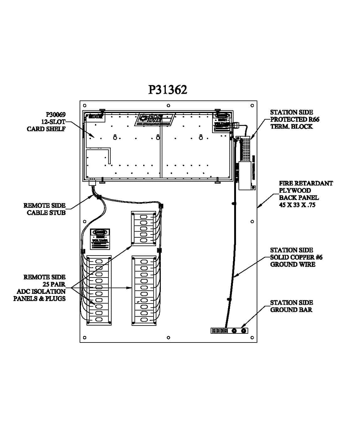 P31362 Turnkey Protection Packages - 12 slot PDF thumbnail