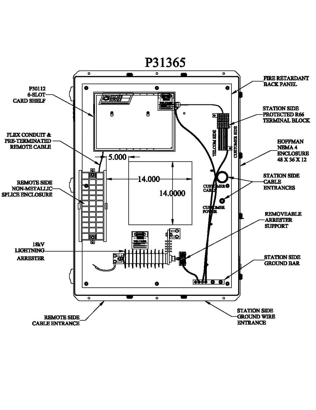 P31365 Turnkey Protection Packages - 6 slot PDF thumbnail