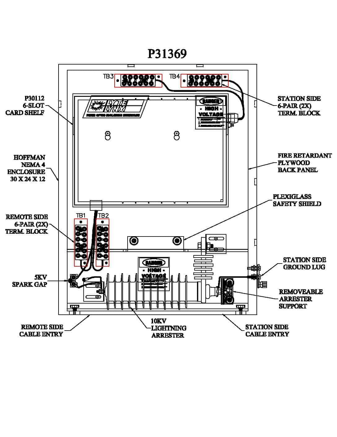 P31369 Turnkey Protection Packages - 6 slot PDF thumbnail