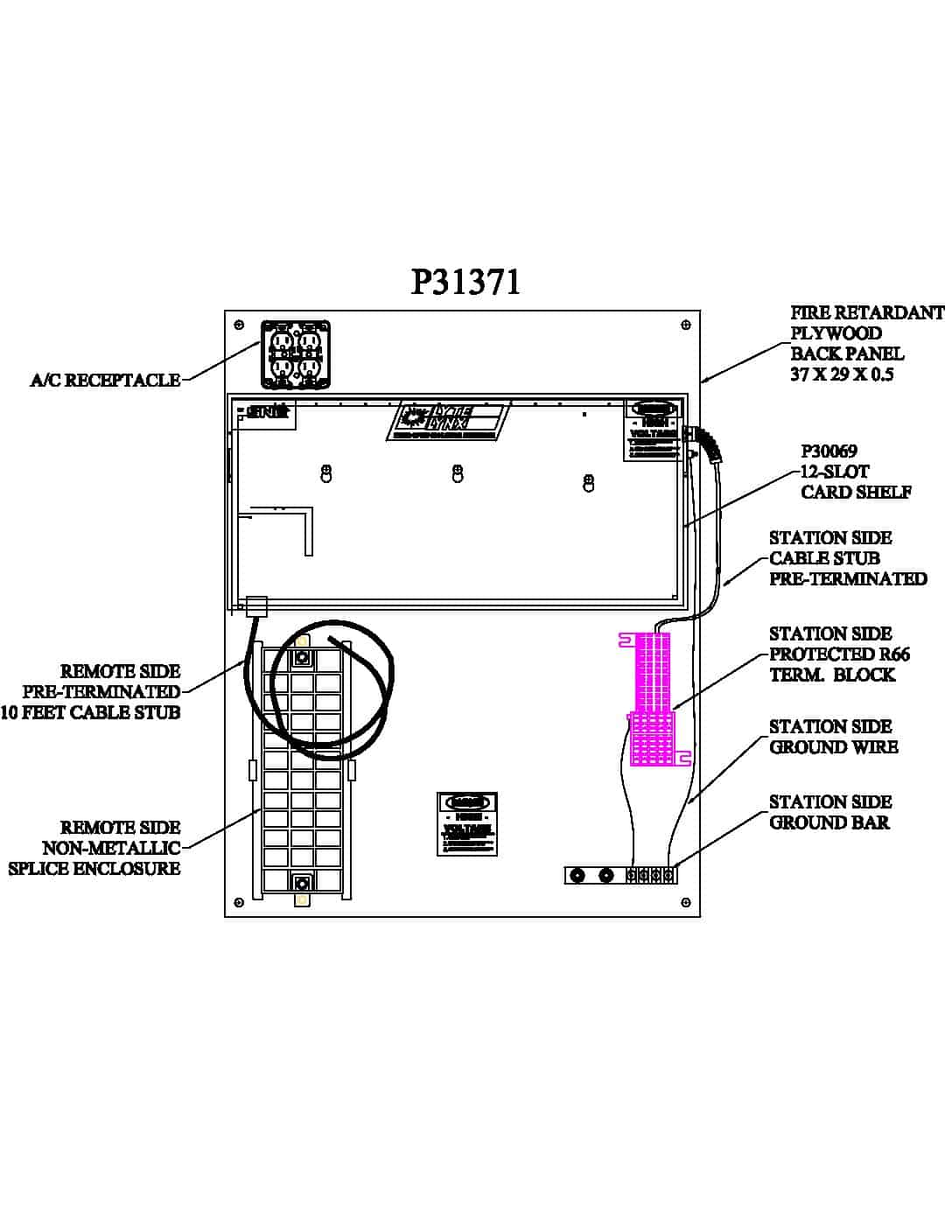 P31371 Turnkey Protection Packages – 12 slot PDF thumbnail