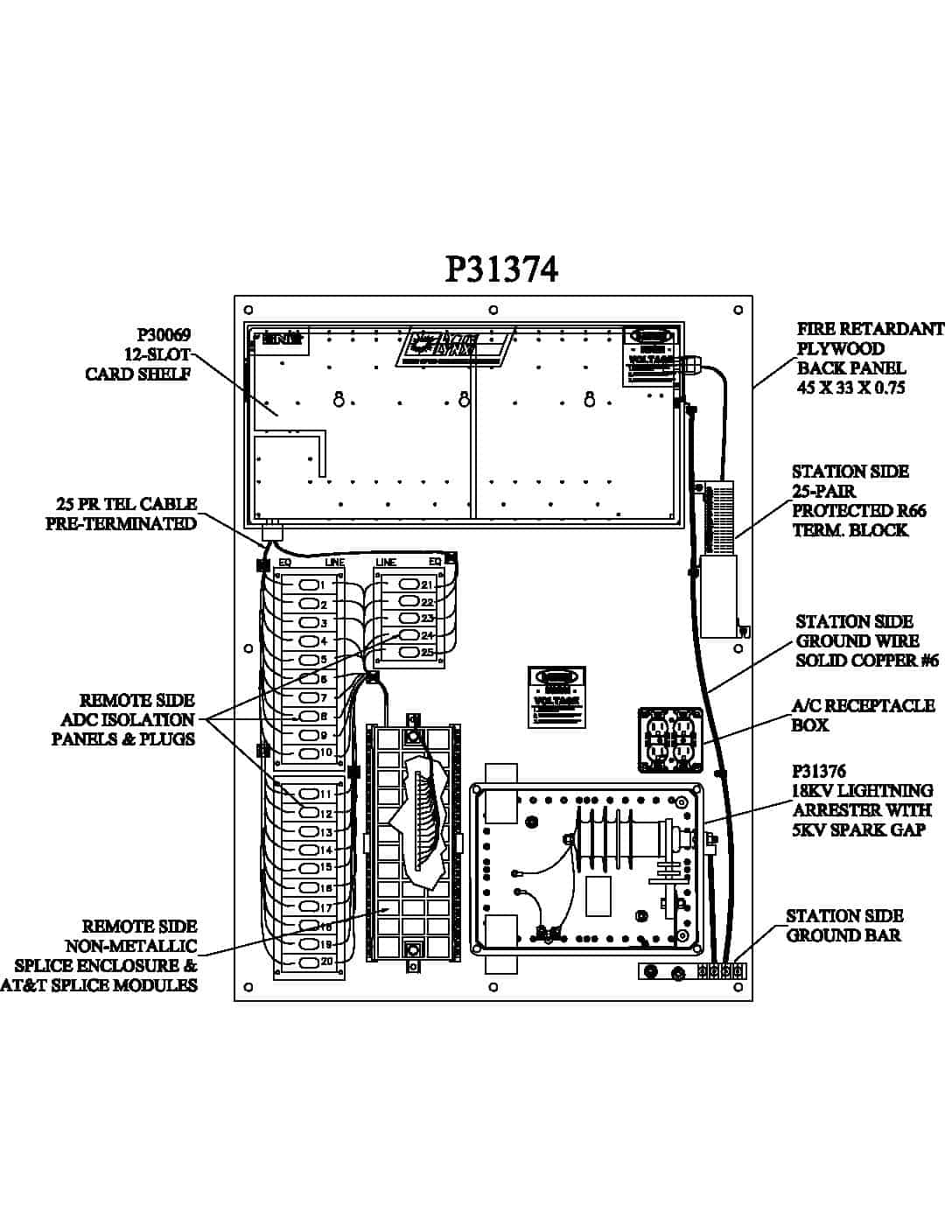 P31374 Turnkey Protection Packages – 12 slot PDF thumbnail