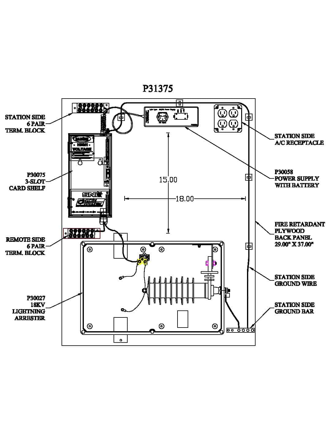 P31375 Turnkey Protection Packages - 3 slot PDF thumbnail
