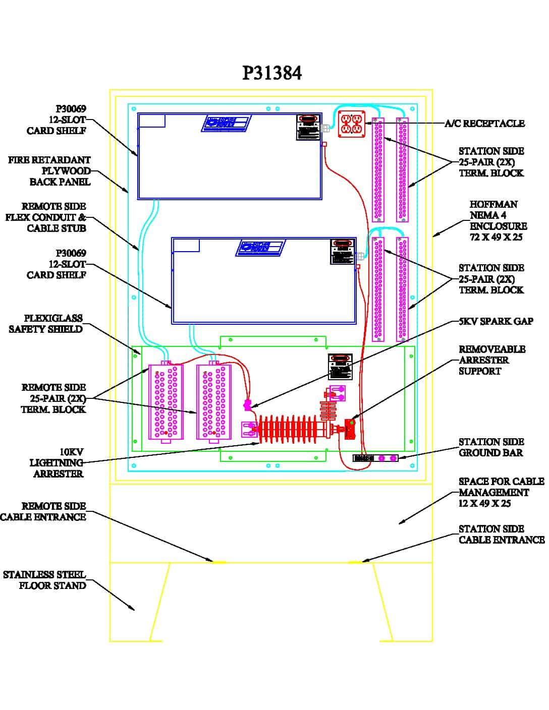P31384 Turnkey Protection Packages – 12 slot PDF thumbnail