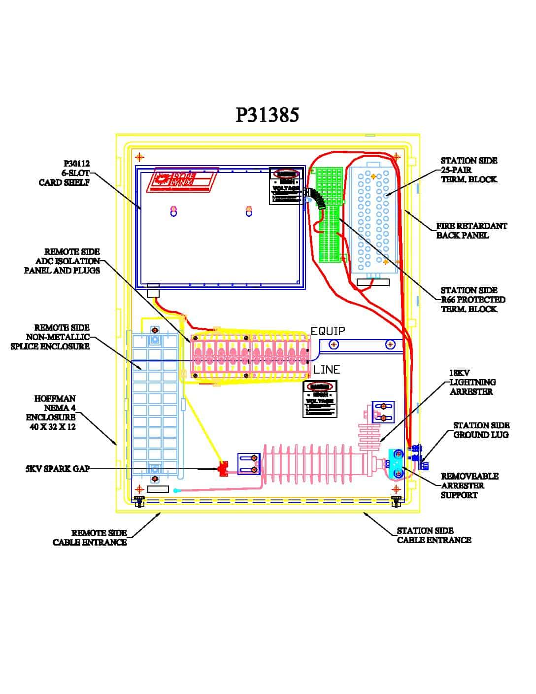 P31385 Turnkey Protection Packages – 6 slot PDF thumbnail