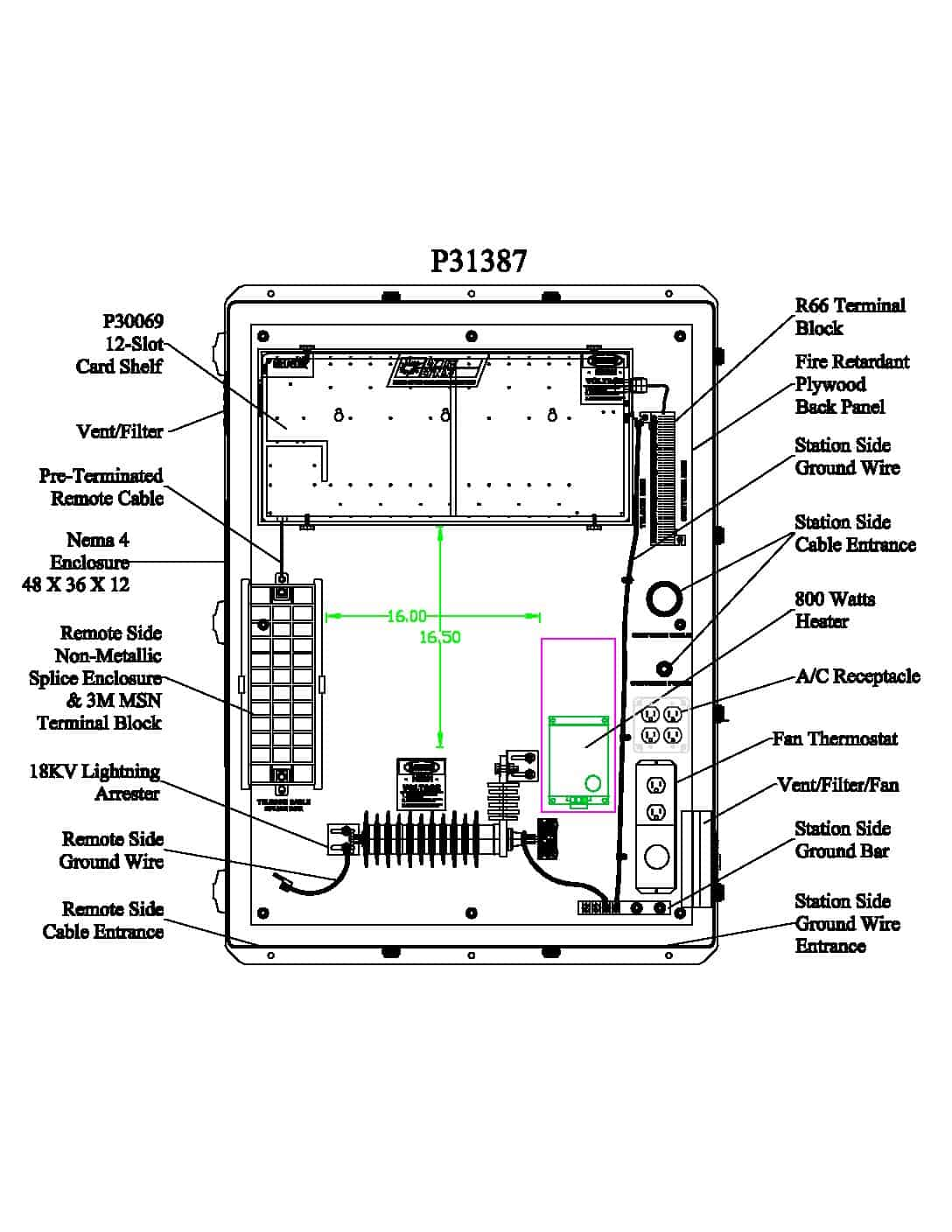 P31387 Turnkey Protection Packages – 12 slot PDF thumbnail
