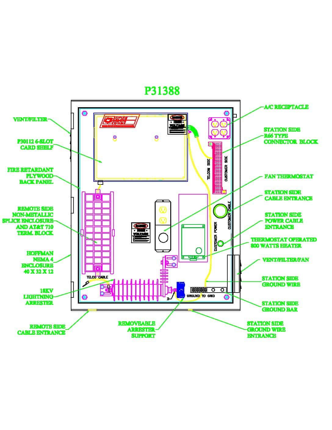 P31388 Turnkey Protection Packages – 6 slot PDF thumbnail