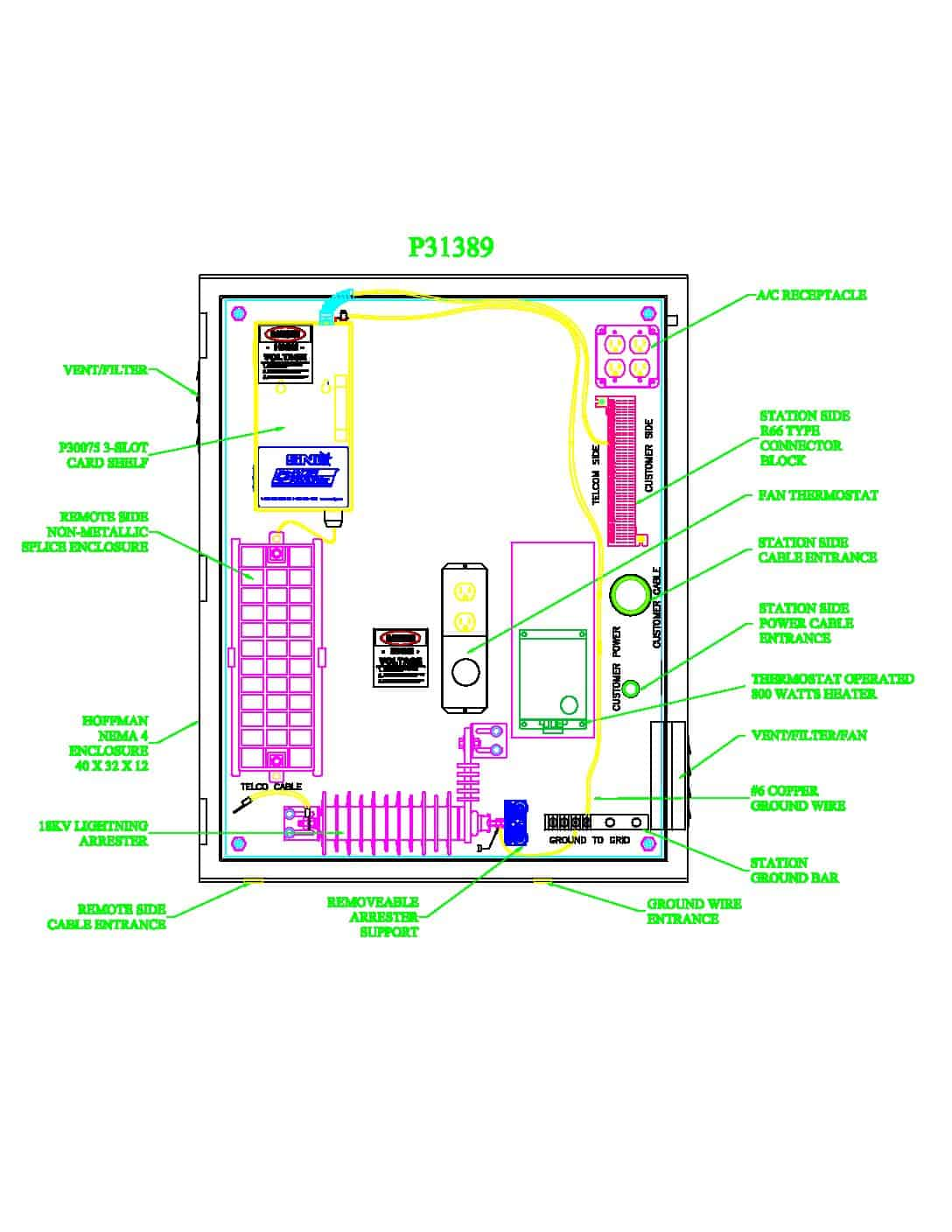 P31389 Turnkey Protection Packages - 3 slot PDF thumbnail