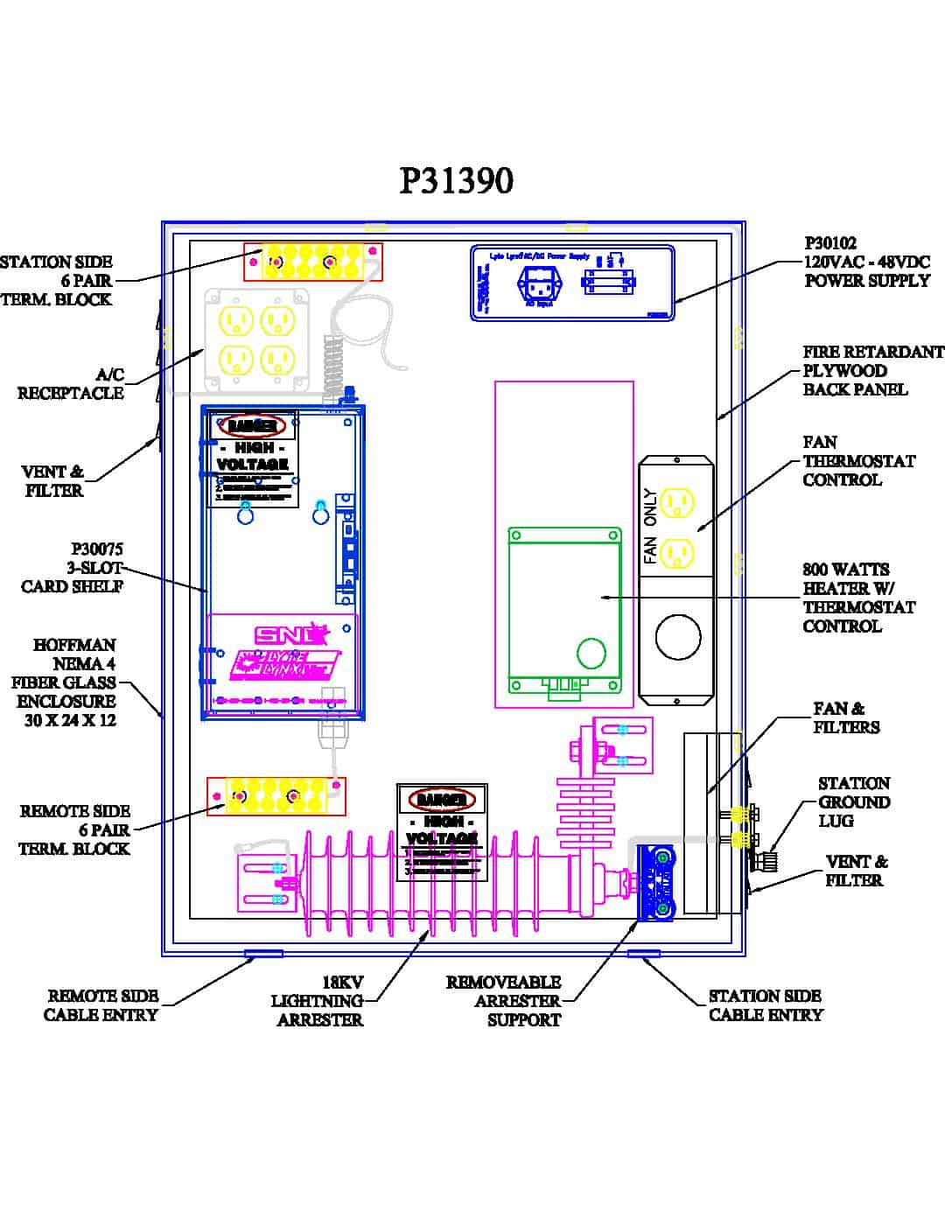 P31390 Turnkey Protection Packages – 3 slot PDF thumbnail