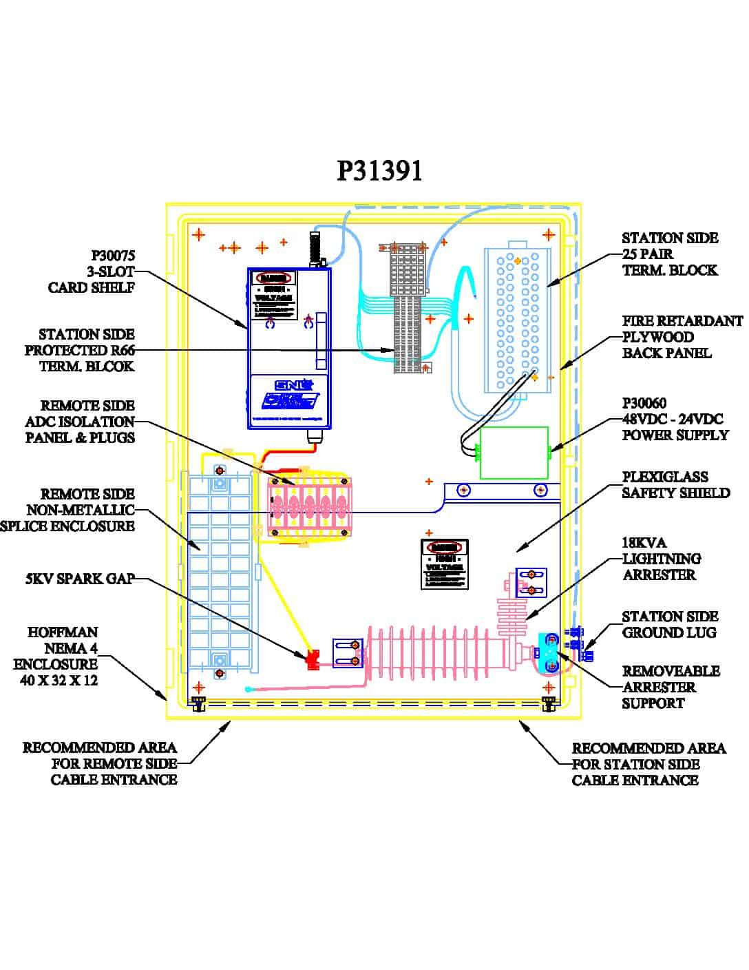 P31391 Turnkey Protection Packages – 3 slot PDF thumbnail