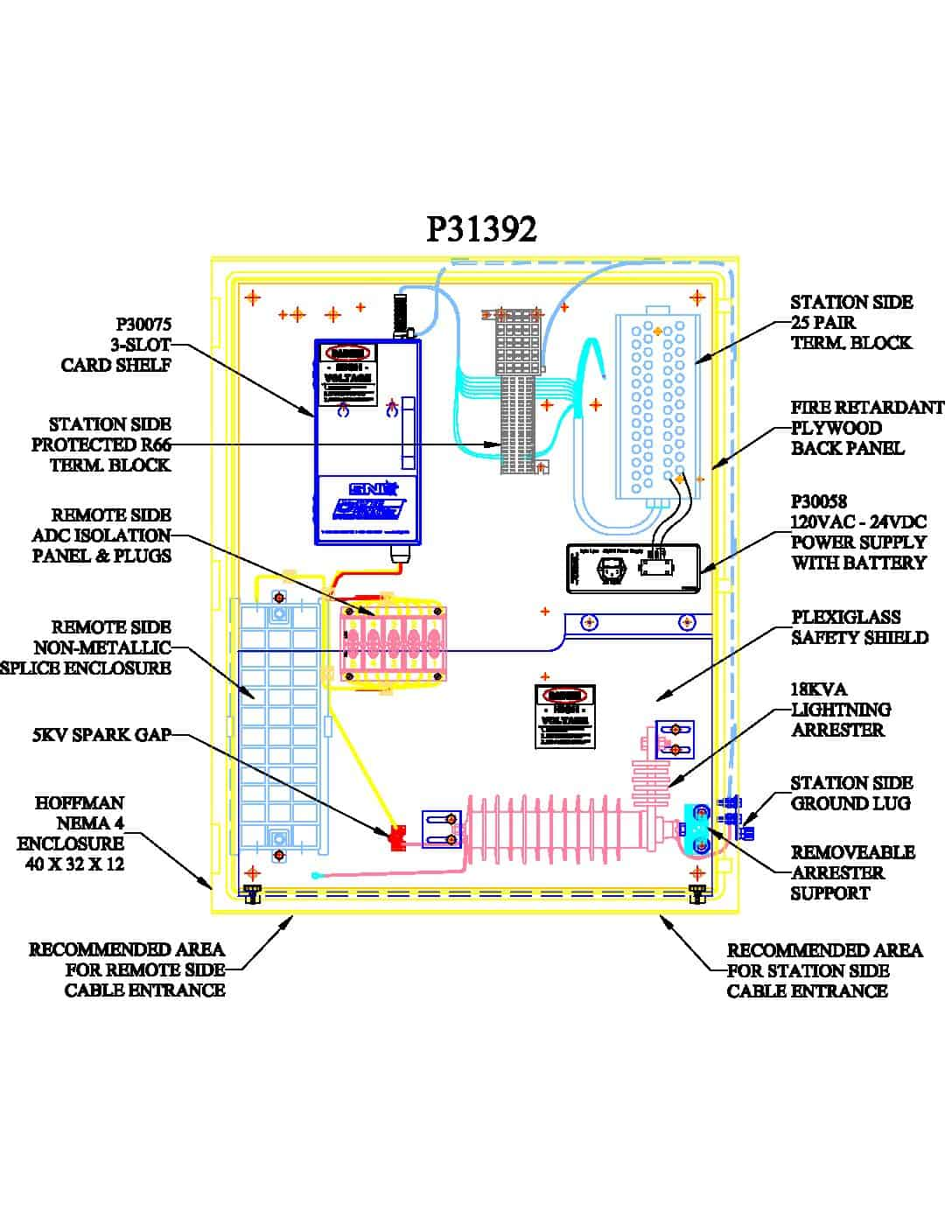 P31392 Turnkey Protection Packages – 3 slot PDF thumbnail