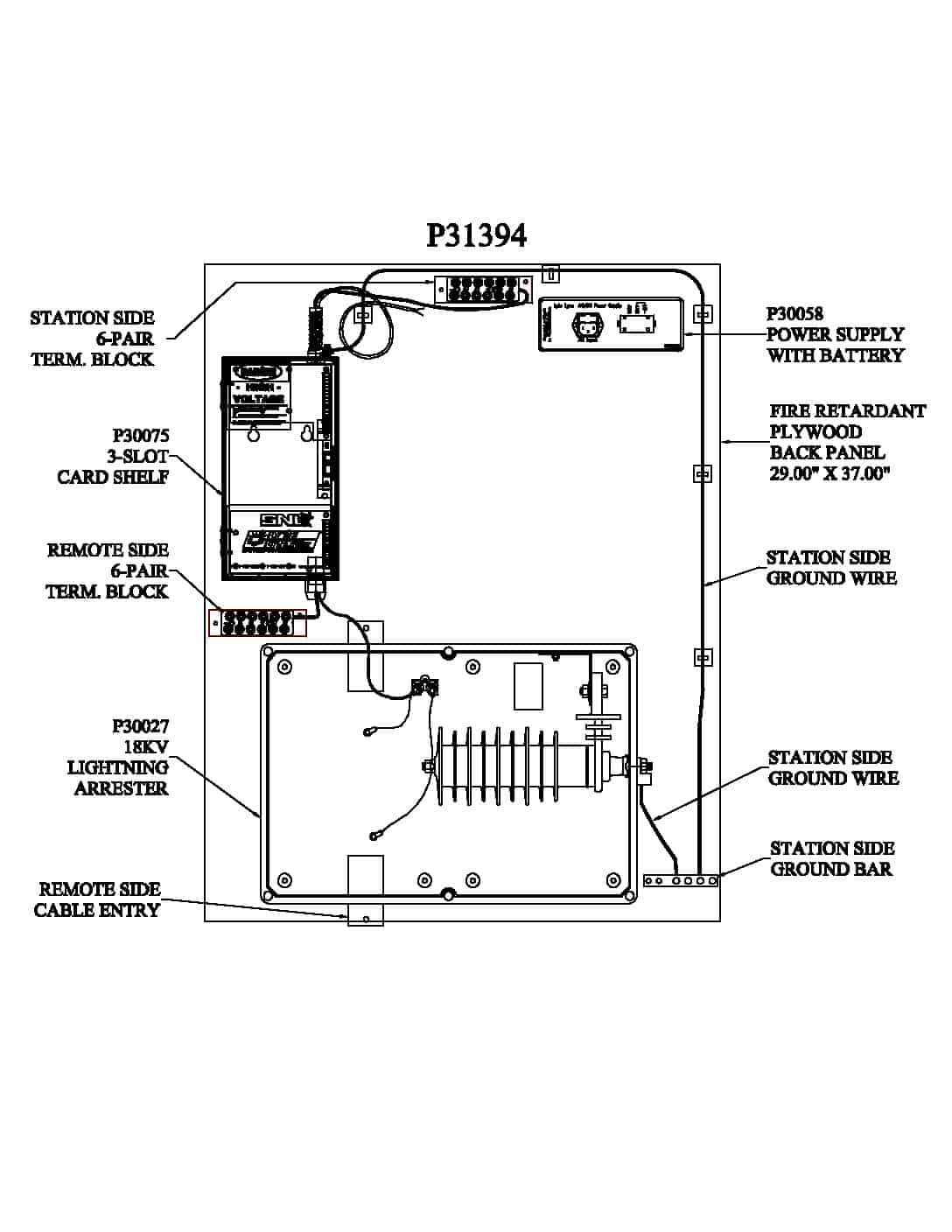 P31394 Turnkey Protection Packages – 3 slot PDF thumbnail