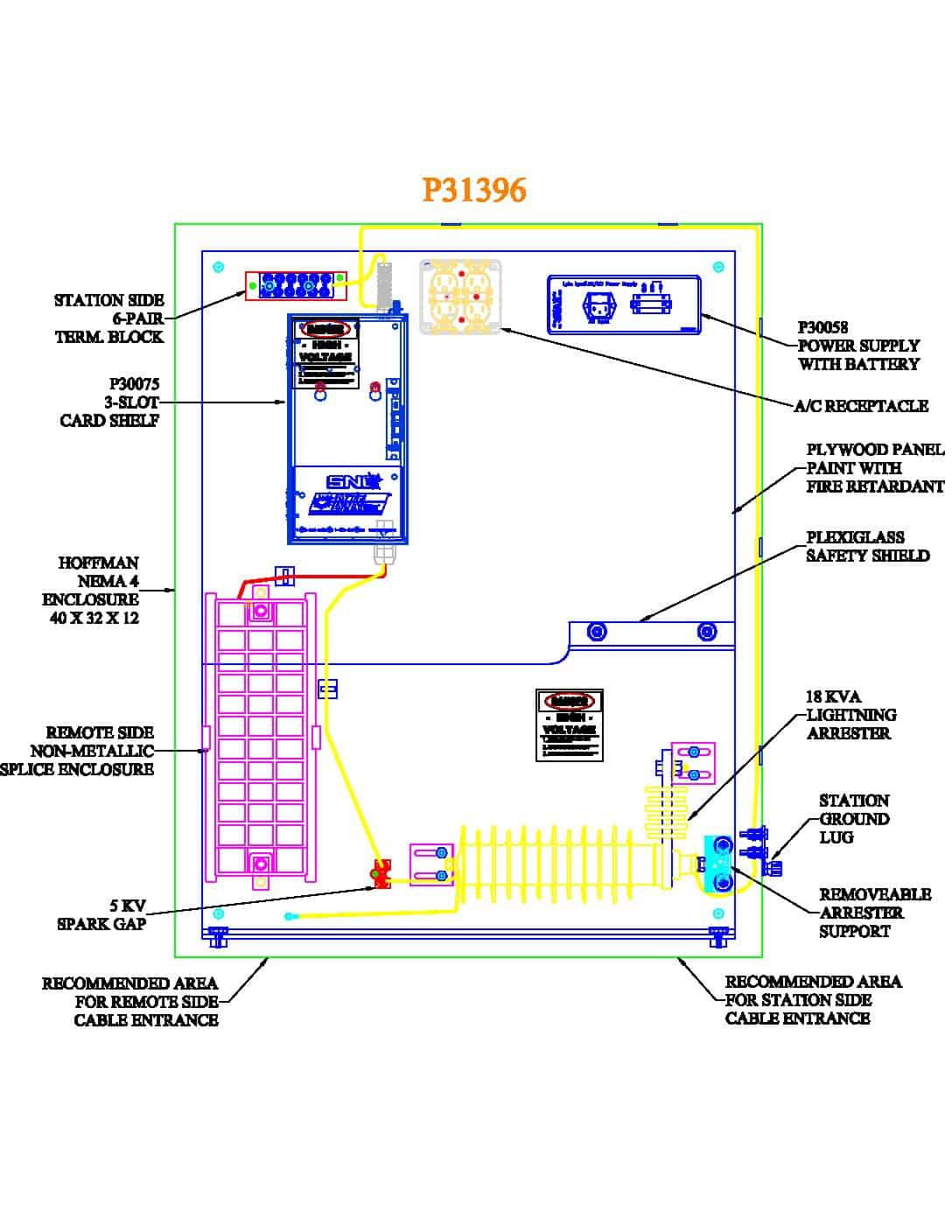 P31396 Turnkey Protection Packages 3 slot PDF thumbnail