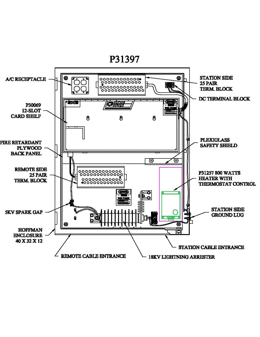 P31397 Turnkey Protection Packages – 12 slot PDF thumbnail