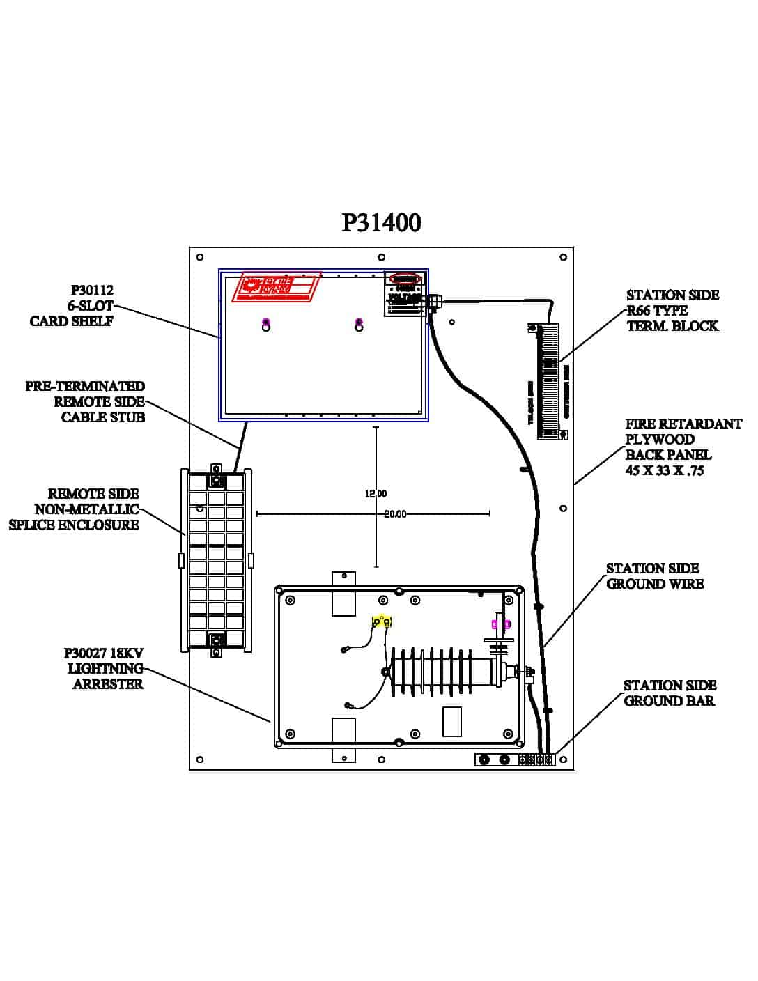 P31400 Turnkey Protection Packages - 6 slot PDF thumbnail