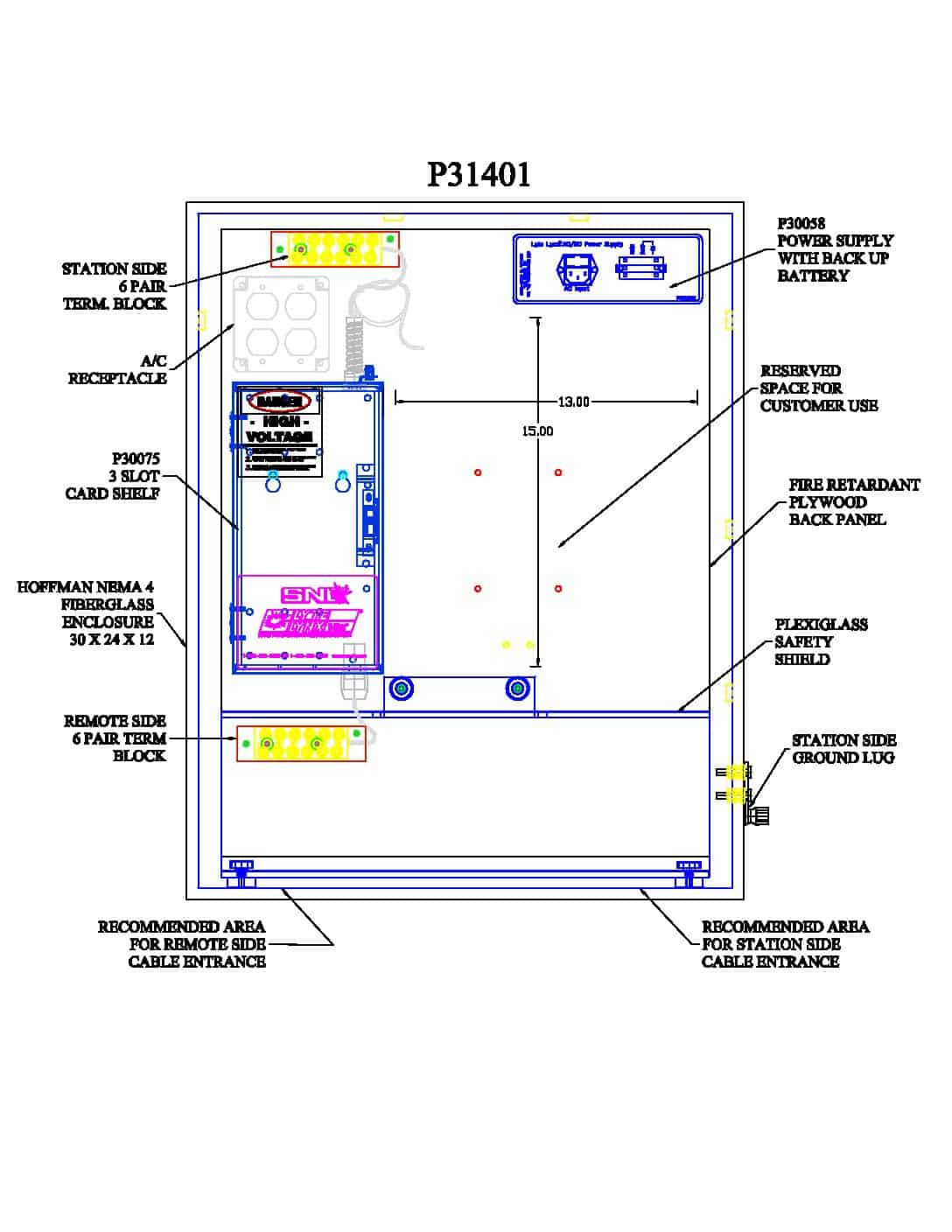 P31401 Turnkey Protection Packages – 3 slot PDF thumbnail