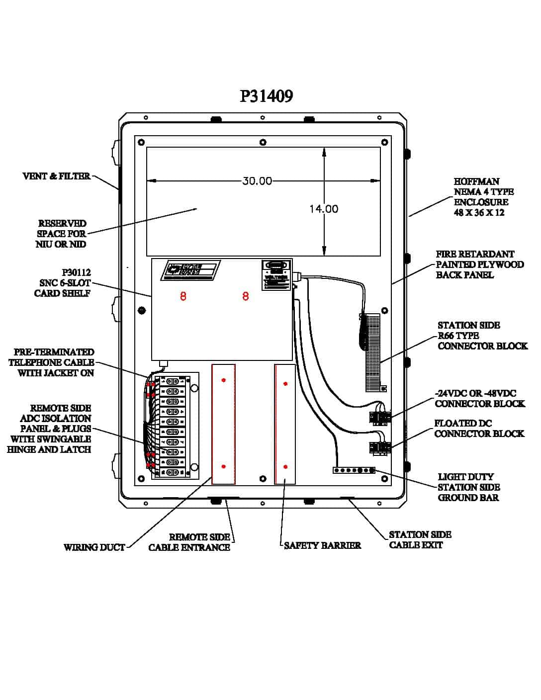 P31409 Turnkey Protection Packages – 6 slot PDF thumbnail
