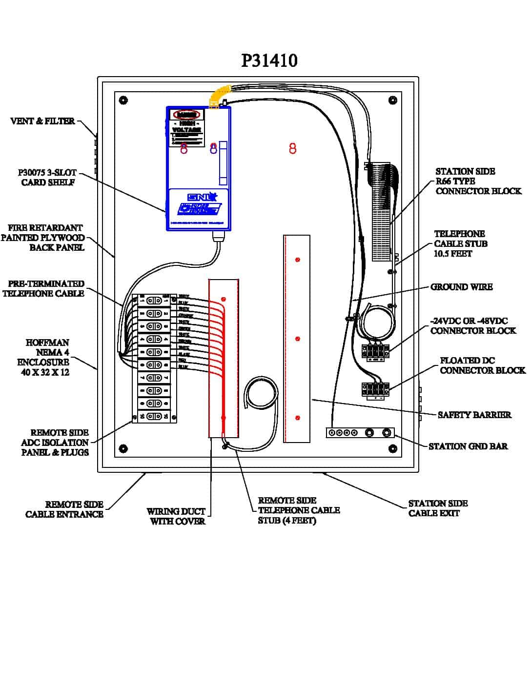 P31410 Turnkey Protection Packages – 3 slot PDF thumbnail
